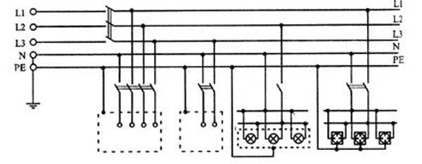 Рис.3 Система TN-S